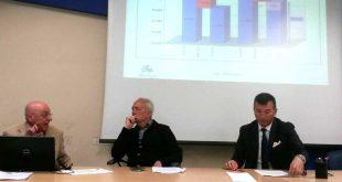 Cna Abruzzo, credito e risparmio, l'Abruzzo a due facce: tagli alle imprese, depositi alle stelle