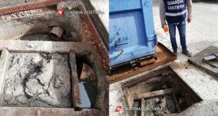 Inquinamento marino: la Guardia costiera di Giulianova, sanziona per 15.000 € industria a Corropoli