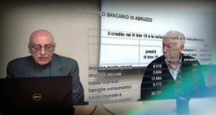Iban il Terribile: credito bancario off limits per le micro imprese
