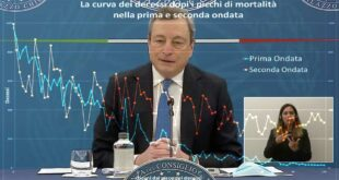 """Decessi Covid 19 e riaperture: Acerbo (PRC) """"quello di Draghi rischio calcolato male"""""""